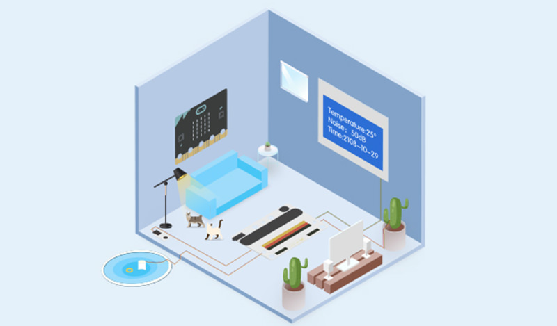 Smart Home using IoT for Beginners